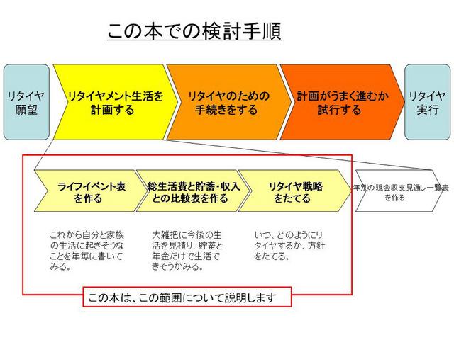 検討手順の図960.jpg