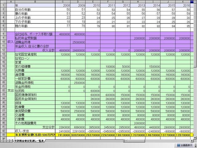 年別現金収支見通し一覧表VER2.JPG